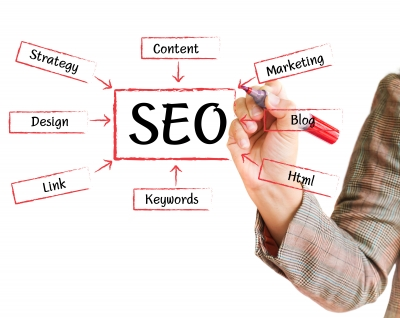 Secret Search Engine Optimization Tips for 2012 Exposed