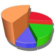 Statistics for Social Media