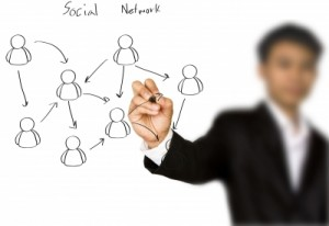social networking benefits 300x206 Digital Marketing Services