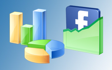 Facebook Real Time Insights
