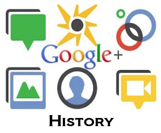 What is Google+ History?