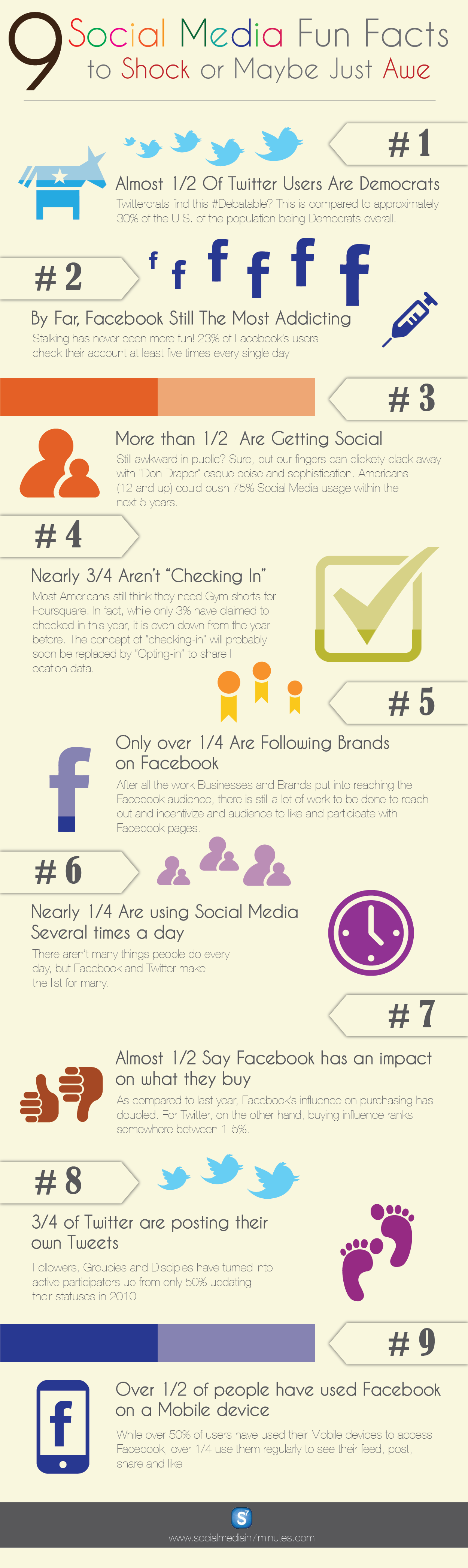9 shocking social media fun facts