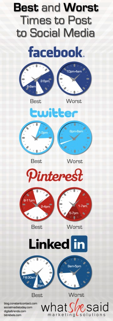 best-and-worst-times-to-post-to-social-media_52941ddd7b89c_w1500