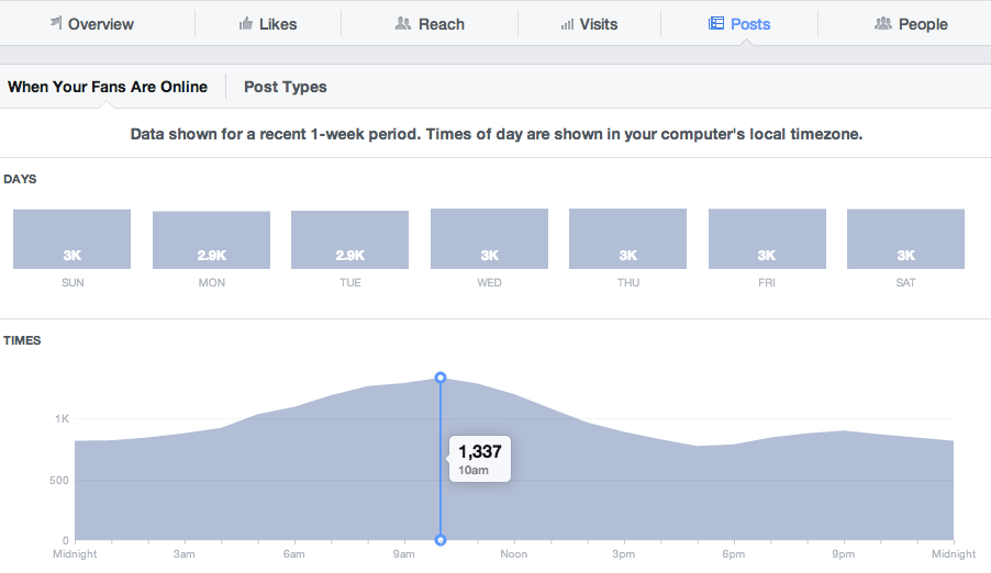 facebook-insights-posts-tab